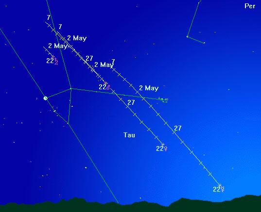 На вечернем небе с 22 апреля по 7 мая