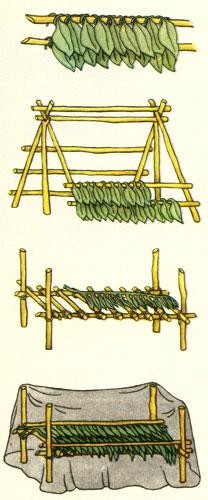 Как построить навес в лесу своими руками 9