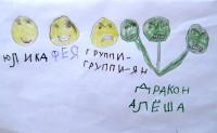Храмцова Анастасия